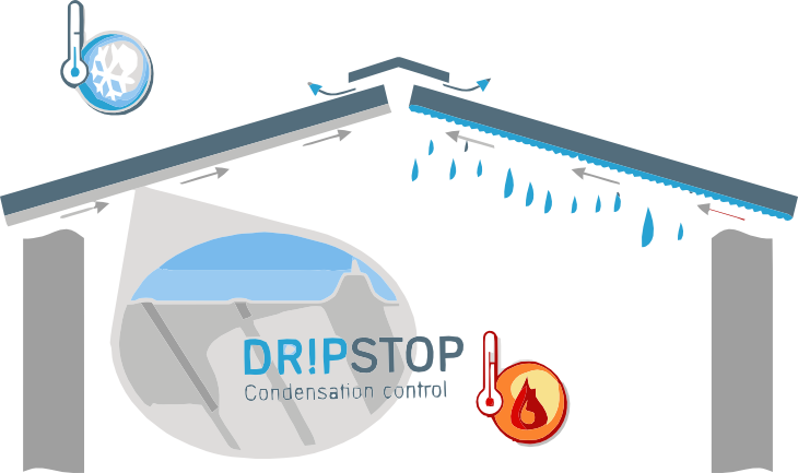 Dripstop House